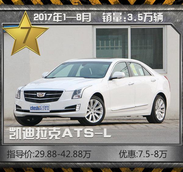 最热销十款豪华轿车 最高降价幅度达12.76万元-图10