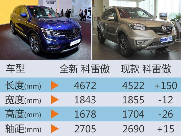 雷诺第2款国产车动力曝光 售价大幅下调-图3