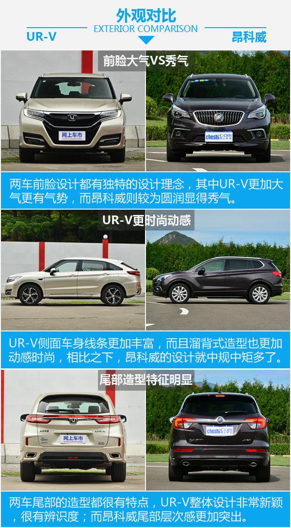 大五座SUV该怎么选 东风本田UR-V对比昂科威-图4