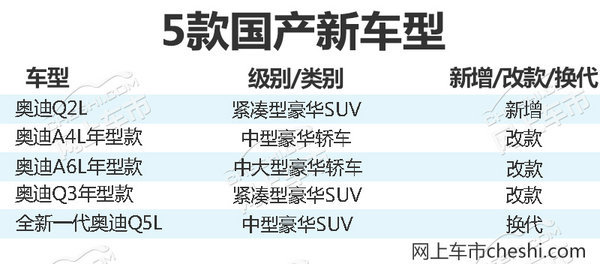奥迪2017年在华累计销量近60万 12月创历史新高-图6