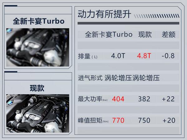 保时捷第三代卡宴国内首发 售价将于后天公布-图8