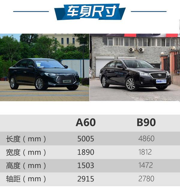 谁对得起旗舰的称谓 江淮A60对比奔腾B90-图3