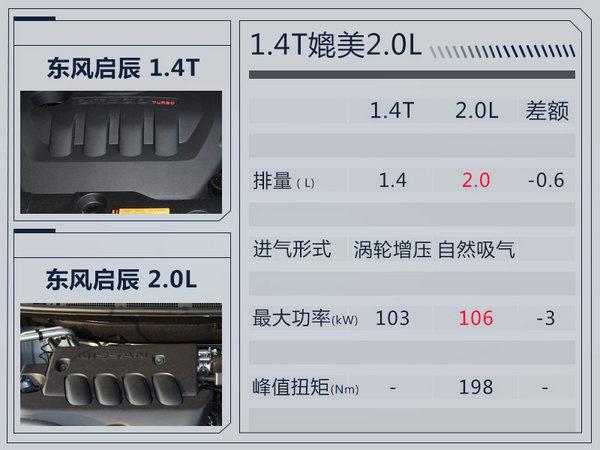 东风启辰T90搭1.4T涡轮增压发动机 媲美2.0L-图2