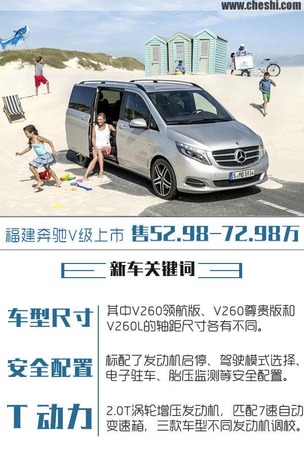 福建奔驰全新V级上市 售48.9-61.8万元-图1