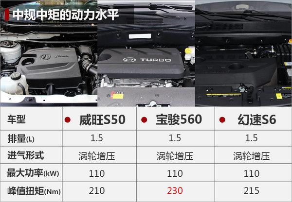 威旺新款S50实车曝光 前脸神似福特锐界-图8