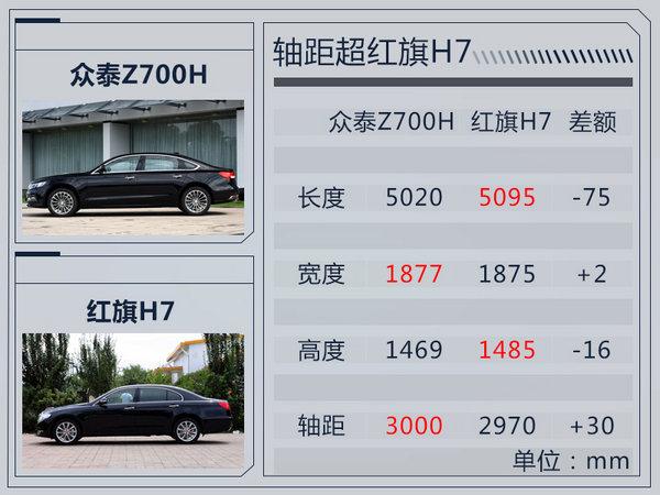 众泰本月将推新C级车 定名Z700H/轴距超红旗H7-图1