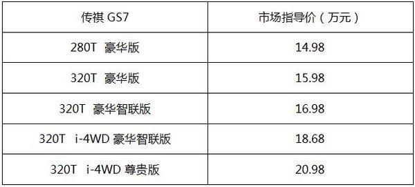 广汽传祺GS7、GS3 双星长沙耀世登场-图2