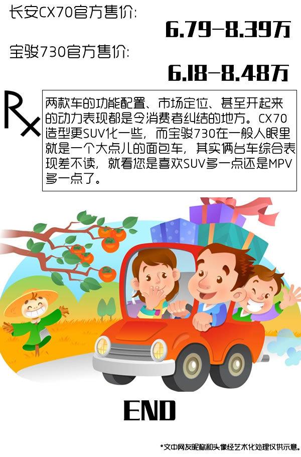 专治买车纠结症 长安商用CX70对宝骏730-图9