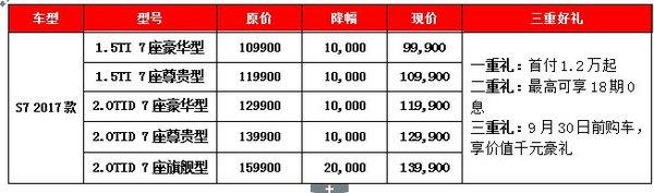 官降2万  比亚迪S7竞争力提升几成?-图2