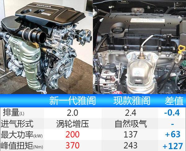 全新一代奥迪A8打头阵 7月中旬三款新车将亮相-图9