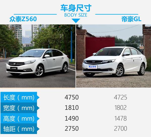 30万的配置只卖10万 众泰Z560对帝豪GL-图3