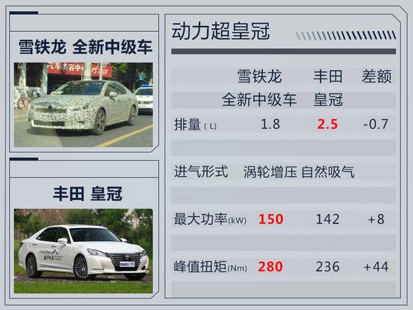 东风雪铁龙全新中型车谍照明年上市与皇冠同级-图1
