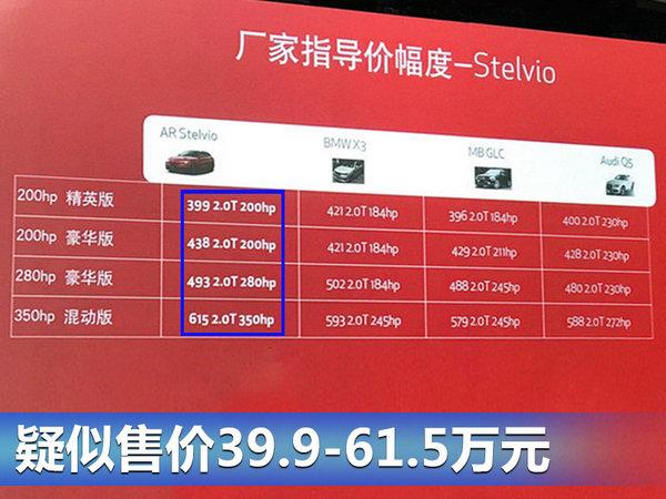 阿尔法·罗密欧首款SUV下月上市 39.9万起售-图1