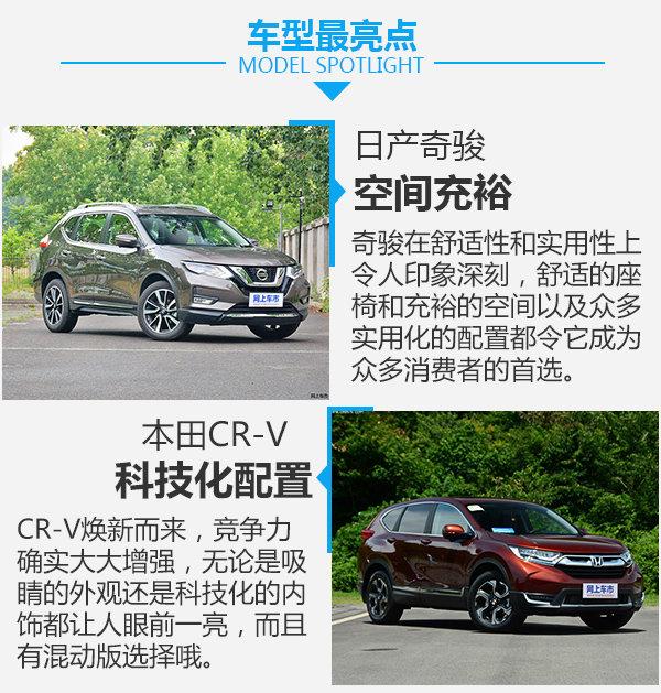 日系爆款紧凑型SUV  日产奇骏对比本田CR-V-图1