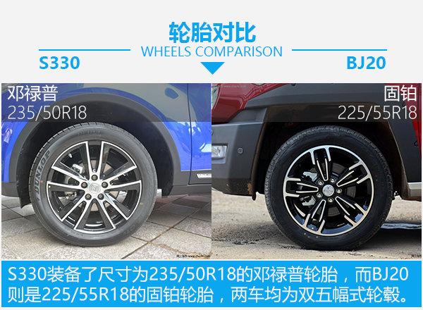 """要个性 不要""""撞脸"""" 驭胜S330对比北汽BJ20-图6"""