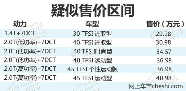 奥迪2018款A4L售价曝光 最高涨幅达1万元(图)-图1