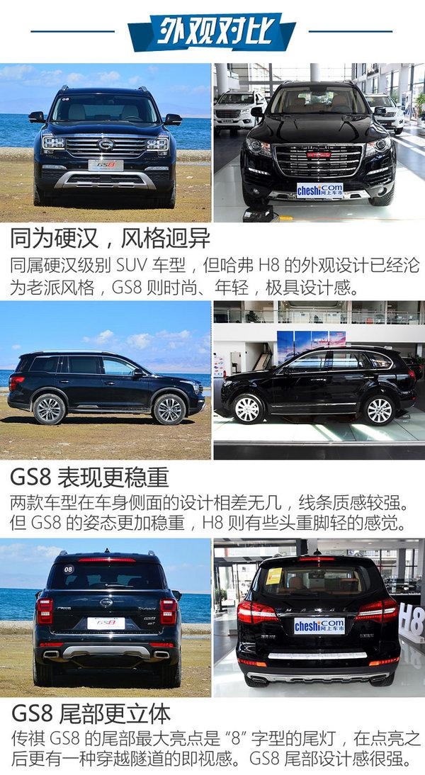 """谁是真正的""""""""黑8"""""""" 传祺GS8和哈弗H8谁强?-图4"""