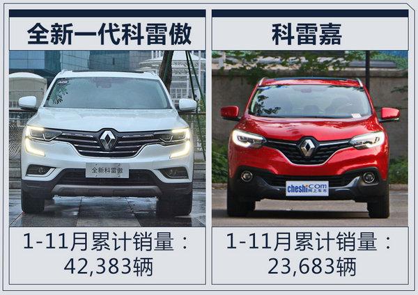 东风雷诺1-11月销量超6.6万辆 将挑战7万目标-图3