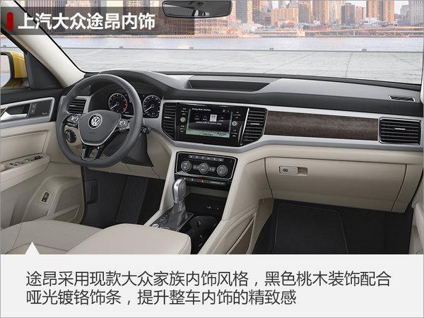 大众全新SUV途昂-即将上市 7项首搭配置-图5