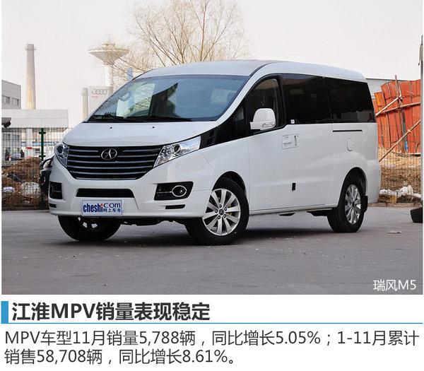 江淮乘用车销量-增速放缓 SUV下滑明显-图5
