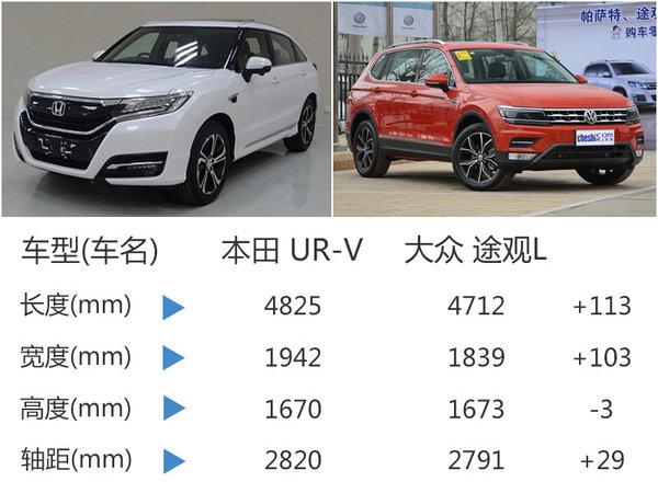 东本全新中型SUV命名优威 搭2.0T发动机-图4