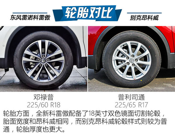 买辆大五座SUV 新科雷傲和昂科威哪个好?-图8
