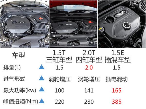 """MINI""""乡下人""""18日上市  新车亚洲首发-图2"""