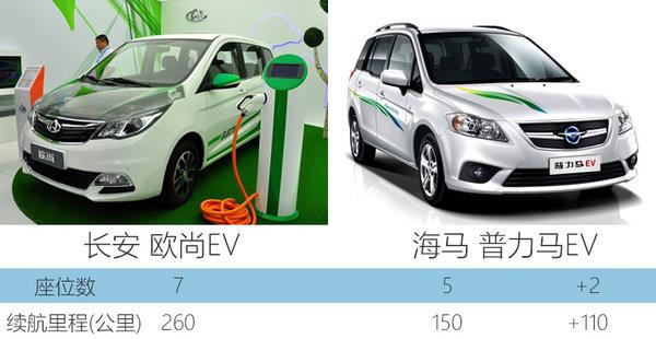 长安新能源计划曝光 3款新车年内将上市-图3