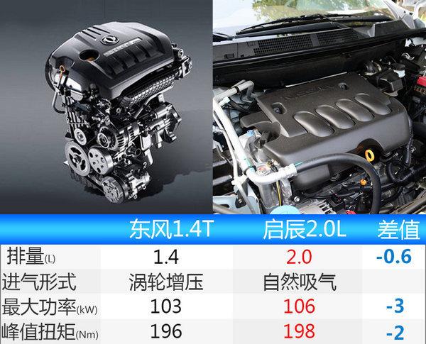 东风启辰MPV将增至3款 实现大中小全面覆盖-图4