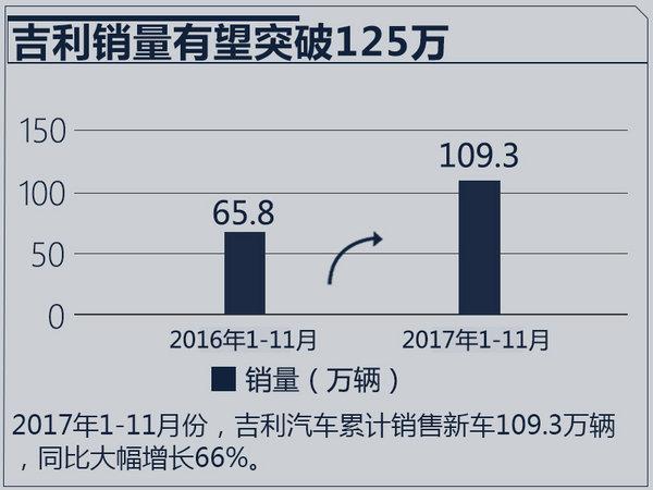 2017年最成功10大车企老总 销量大增!品牌提升!-图1