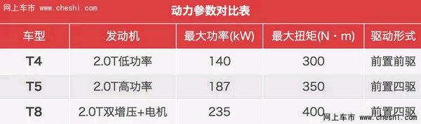 沃尔沃全新XC60 震撼上市 深圳实拍-图11
