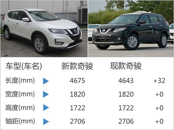 东风日产新奇骏即将上市 车身尺寸加长-图-图1