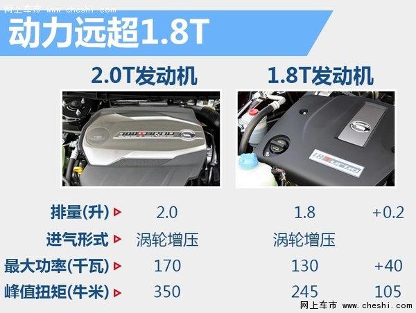 传祺投产两款全新发动机 10款车将搭载-图4