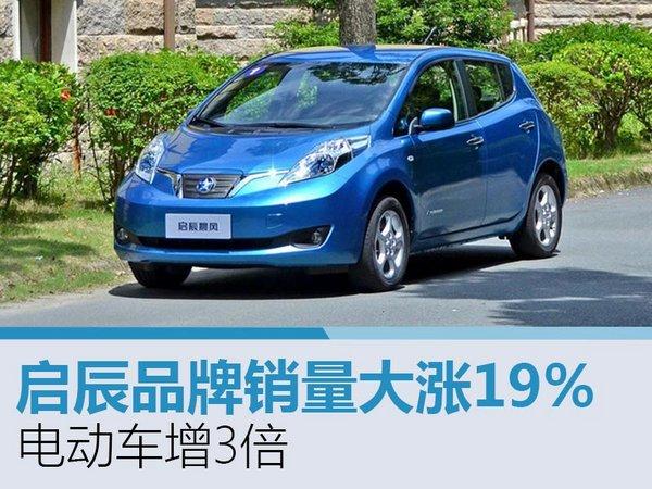启辰品牌销量大涨19% 电动车增3倍-图-图1