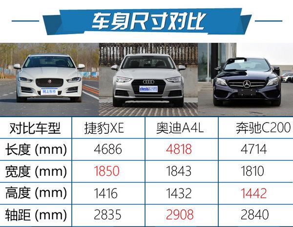 这台车20万就能买?捷豹XE 200PS试驾-图1
