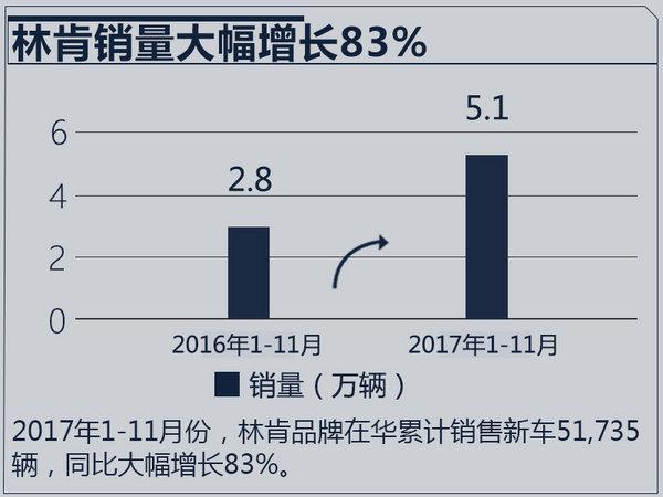 2017年最成功10大车企老总 销量大增!品牌提升!-图15