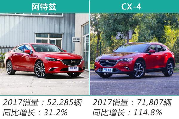 双明星产品策略显成效 一汽马自达2017销量涨36%-图4