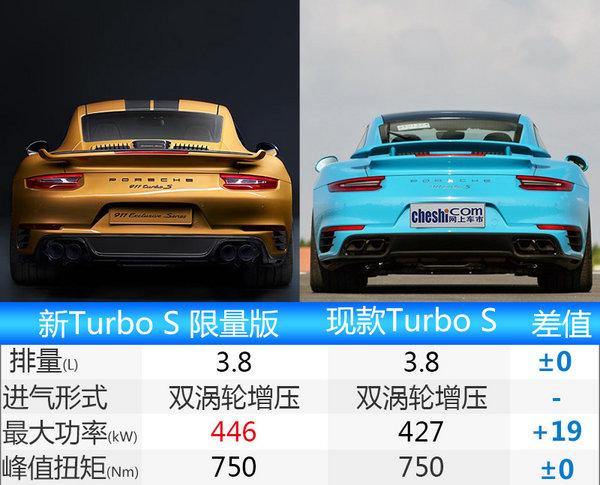 保时捷新911接受预定 335.8万起售/限量500台-图1