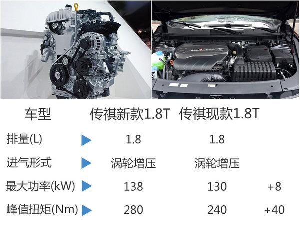 广汽传祺GA8搭小排量发动机 售价将下降-图2
