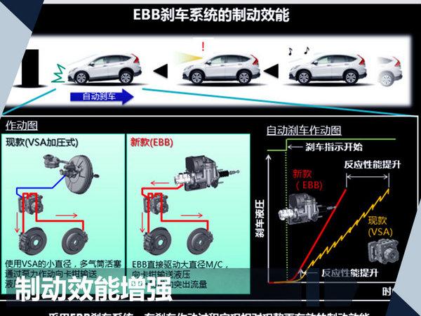 有何优势?东风本田全新CR-V刹车系统解读-图3