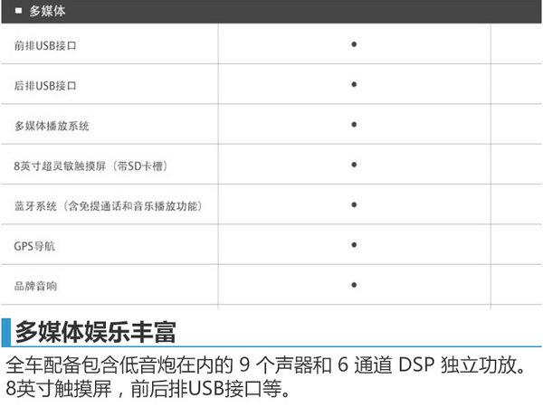 宝骏560律动版配置首曝光 明年1月上市-图4