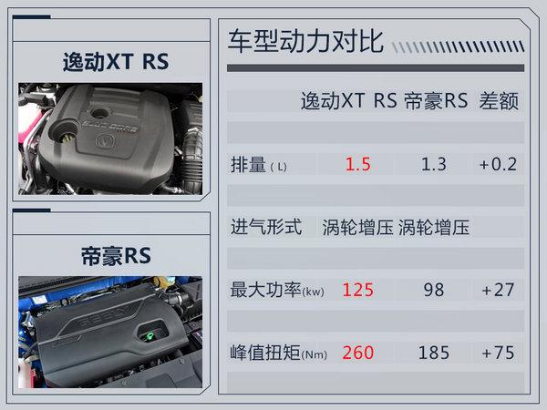 长安逸动XT RS搭1.5T引擎 成都车展正式上市-图3