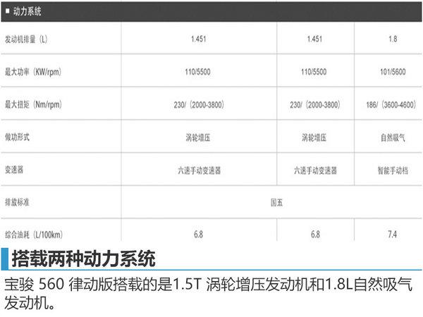 宝骏560律动版配置首曝光 明年1月上市-图6