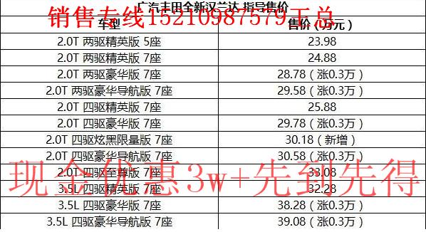 17款丰田汉兰达报价 优惠5万钜惠全国-图2
