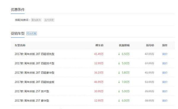 武汉凯迪拉克XT5 综合优惠6.5万元-图1