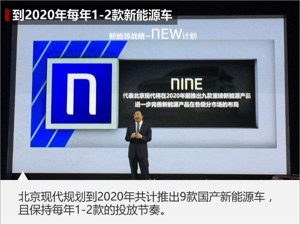 北京现代悦纳电动车将国产 年内推出-图-图3