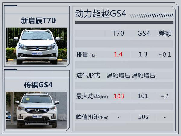 东风启辰新T70将于12月7日上市 新增1.4T动力-图2