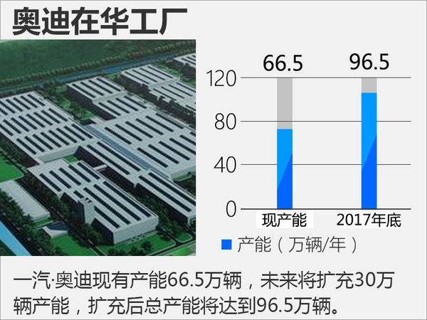 豪华品牌建厂推动国产化 将增87万台新产能-图3