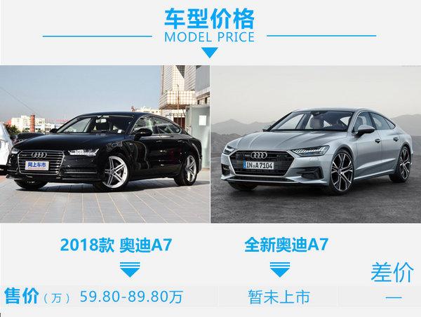 """鸿运国际比RS6还""""战斗"""" 全新奥迪A7对比现款奥迪A7-图2"""