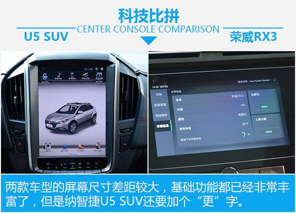 寻找聪明的青春良伴 纳智捷U5 SUV对比荣威RX3-图5